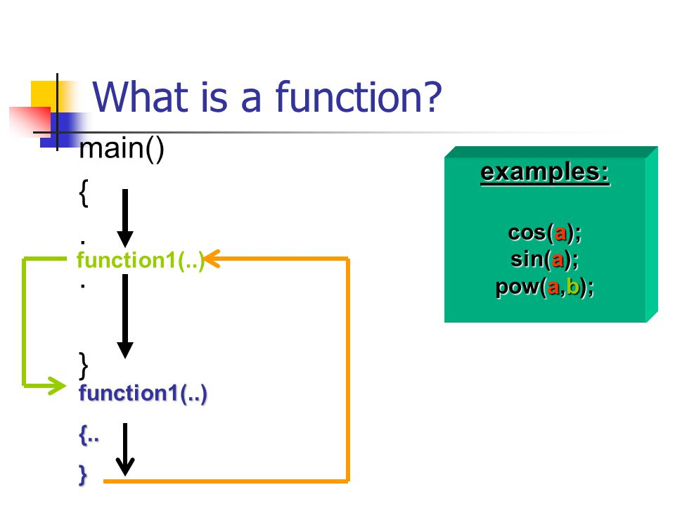 What is a function main() { . } examples: cos(a); sin(a); pow(a,b);