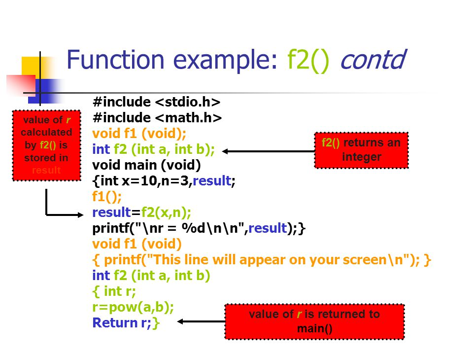 Function example: f2() contd