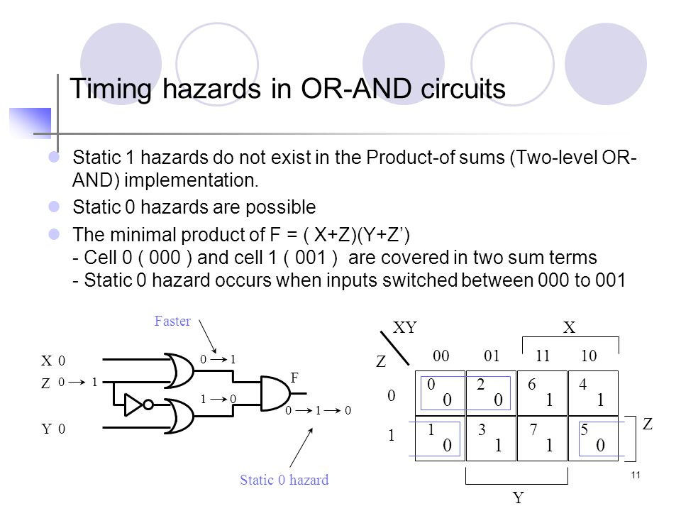 Timing hazards in OR-AND circuits