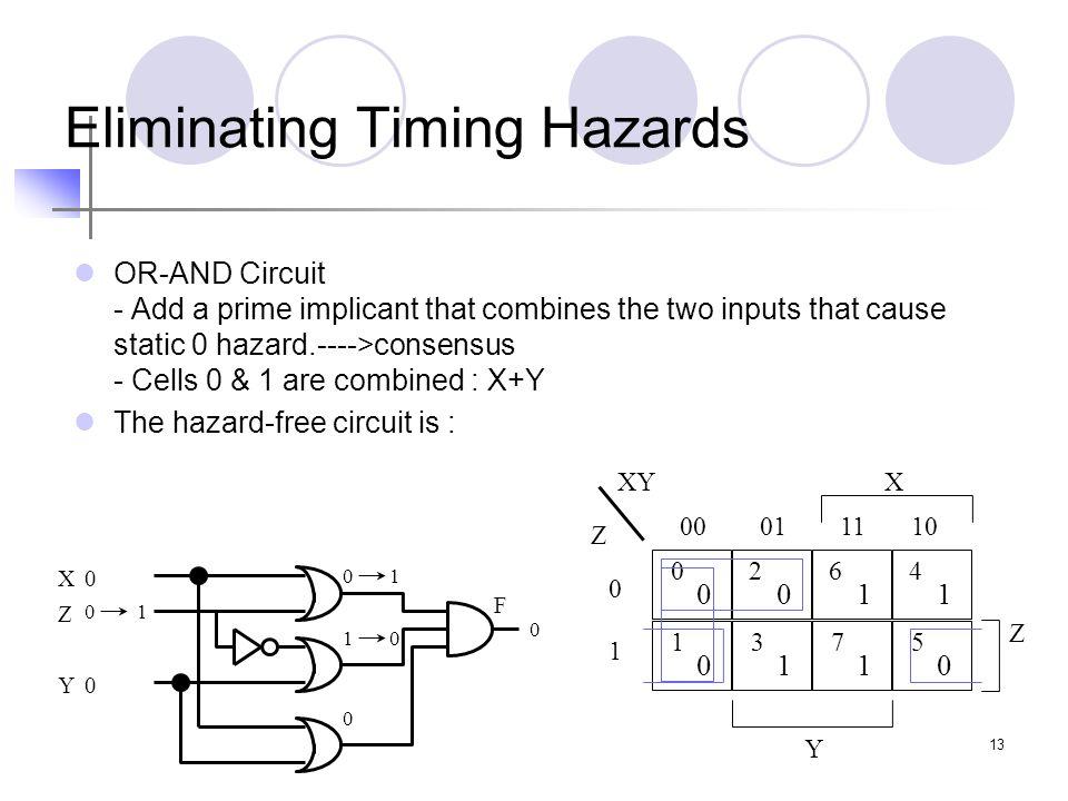 Eliminating Timing Hazards