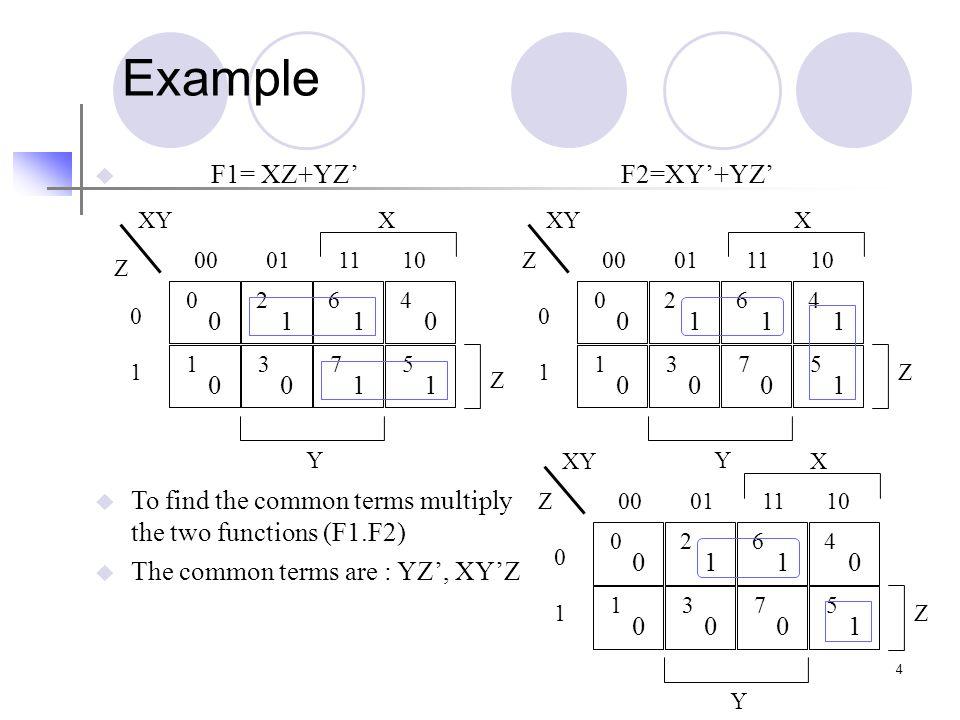Example F1= XZ+YZ' F2=XY'+YZ'
