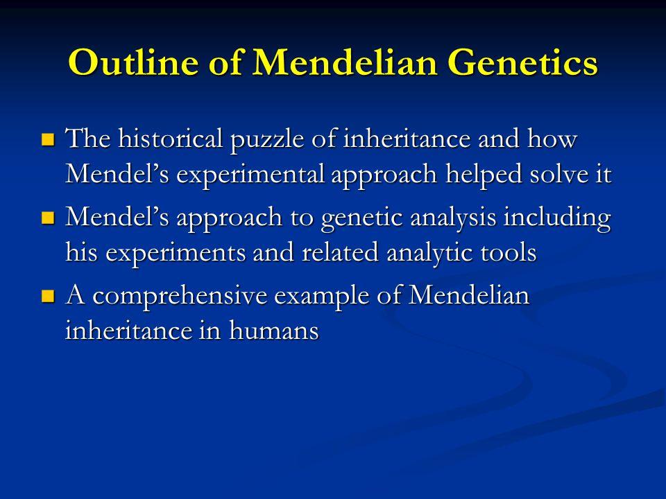 Outline of Mendelian Genetics