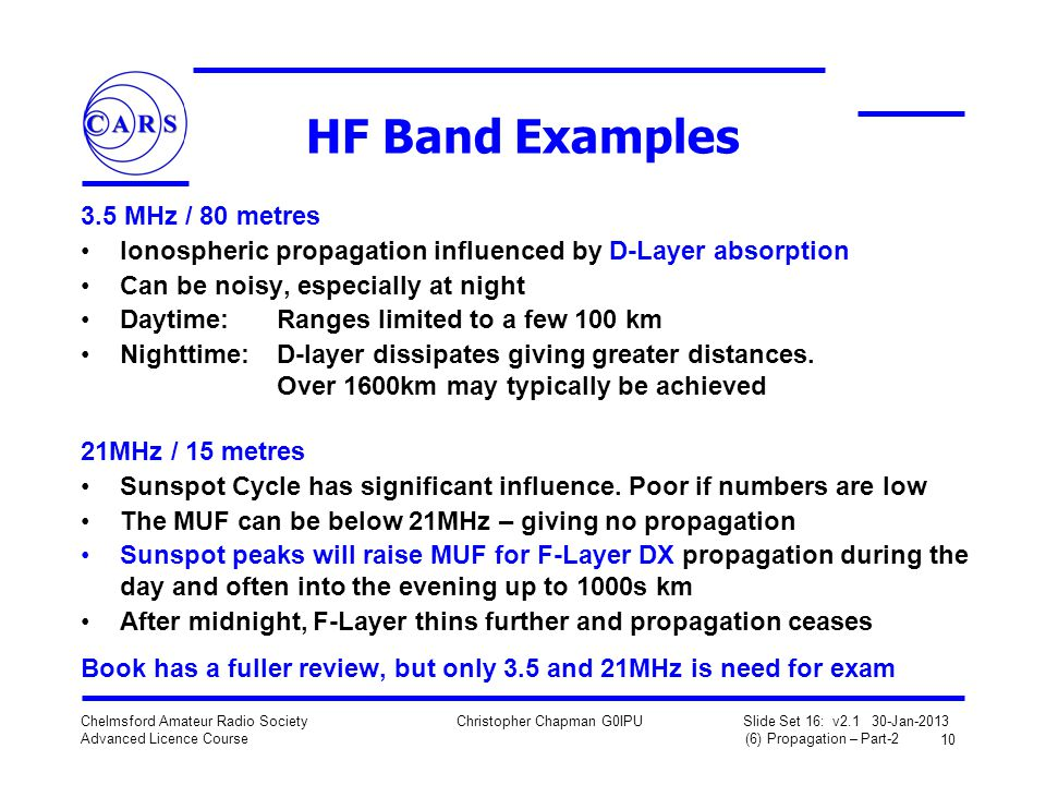HF Band Examples 3.5 MHz / 80 metres