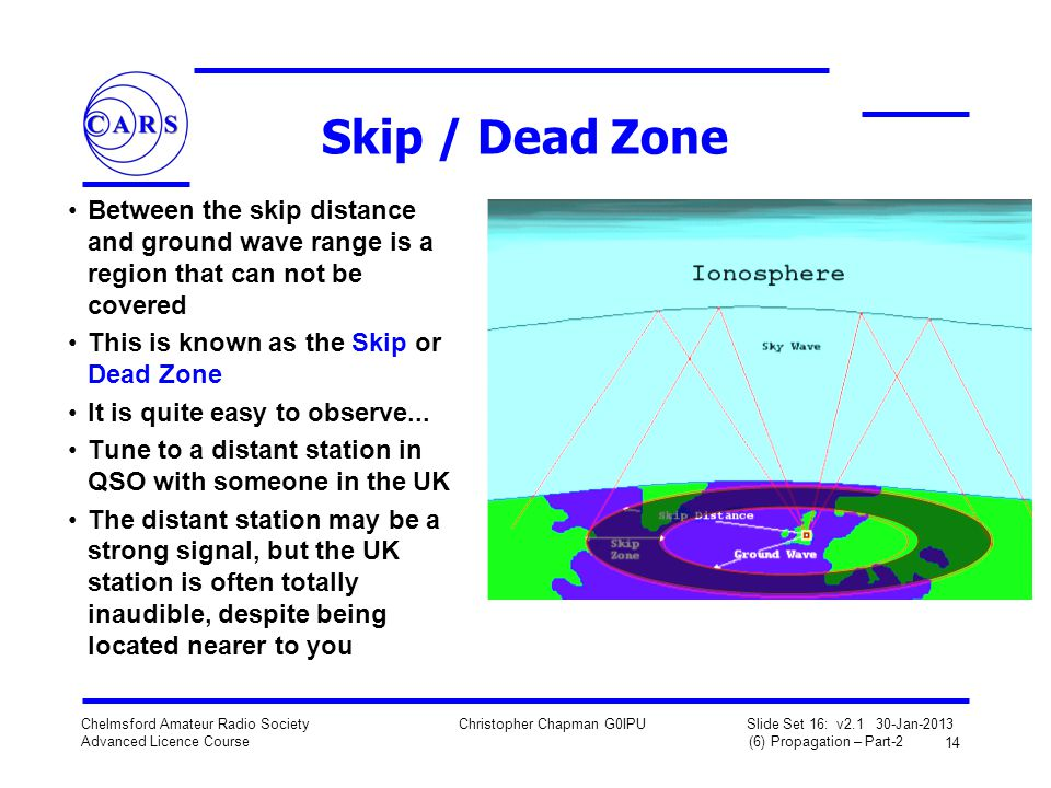 Skip / Dead Zone Between the skip distance and ground wave range is a region that can not be covered.