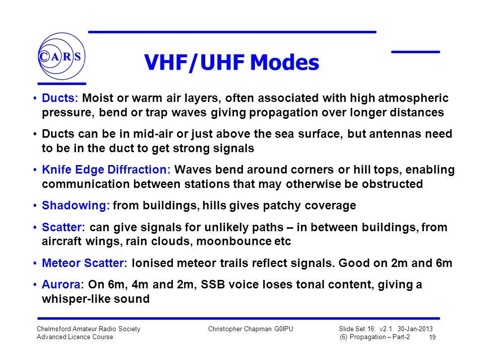 VHF/UHF Modes