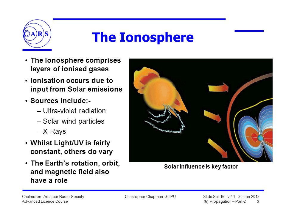 The Ionosphere The Ionosphere comprises layers of ionised gases