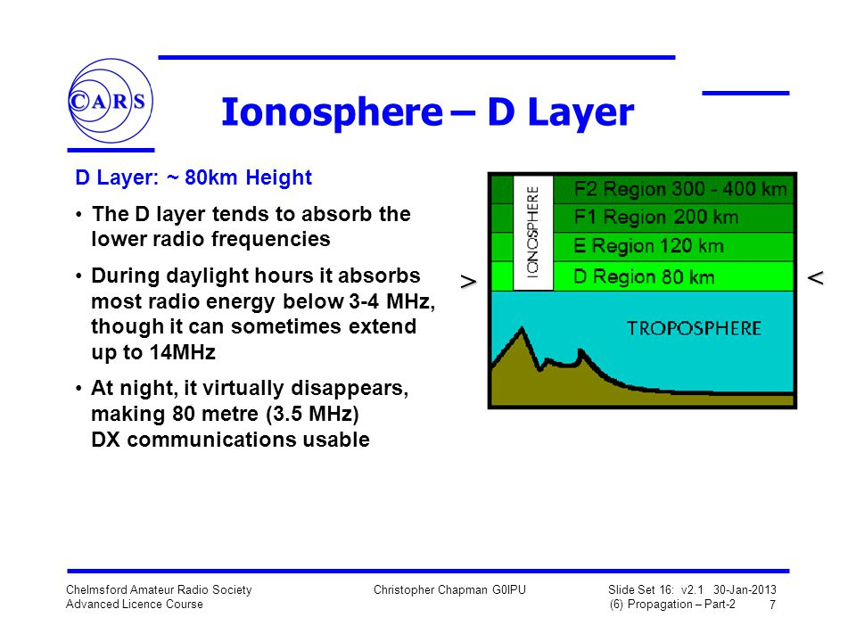 Ionosphere – D Layer < > D Layer: ~ 80km Height