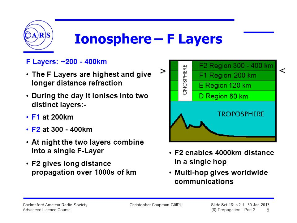 Ionosphere – F Layers > < F Layers: ~200 - 400km