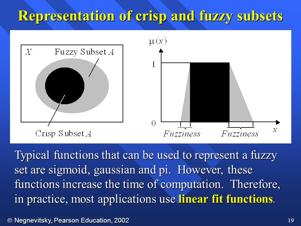 Representation of crisp and fuzzy subsets