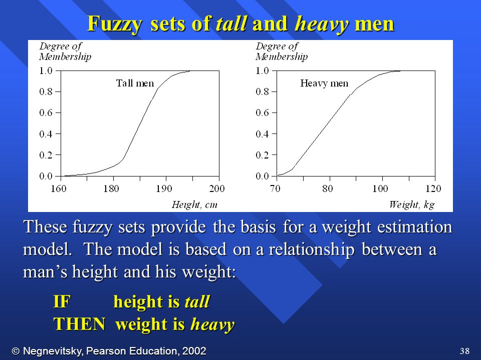 Fuzzy sets of tall and heavy men