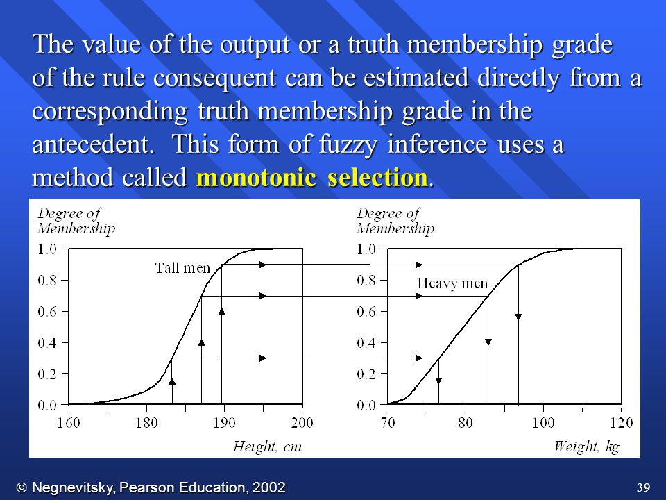 The value of the output or a truth membership grade of the rule consequent can be estimated directly from a corresponding truth membership grade in the antecedent.
