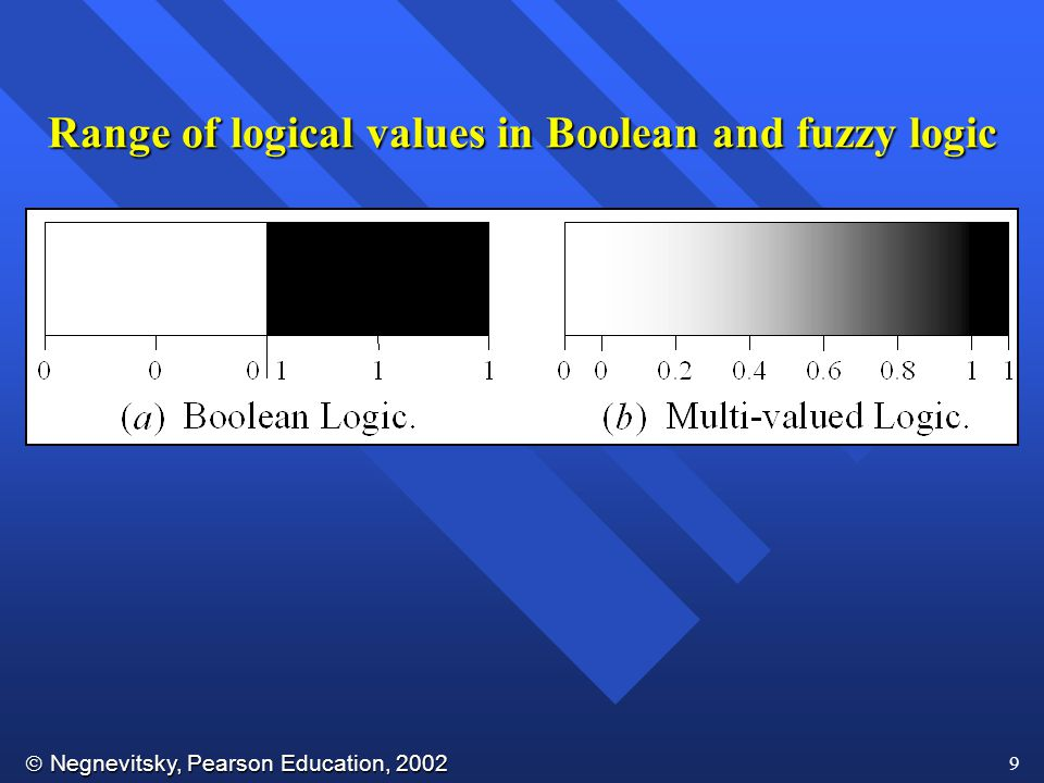 Range of logical values in Boolean and fuzzy logic