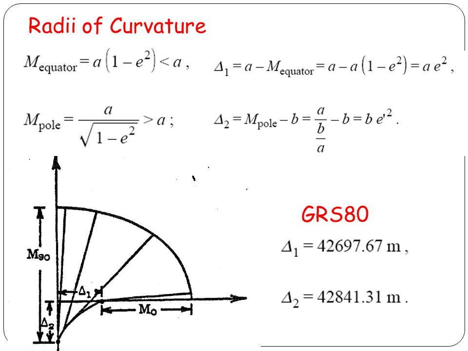Radii of Curvature GRS80