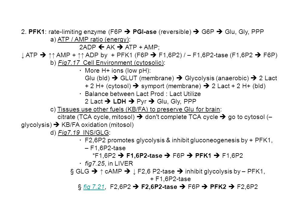 a) ATP / AMP ratio (energy): 2ADP  AK  ATP + AMP;