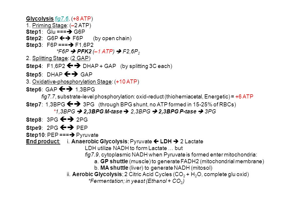 Glycolysis fig7.6, (+8 ATP) 1. Priming Stage: (–2 ATP) Step1: Glu === G6P Step2: G6P  F6P (by open chain)