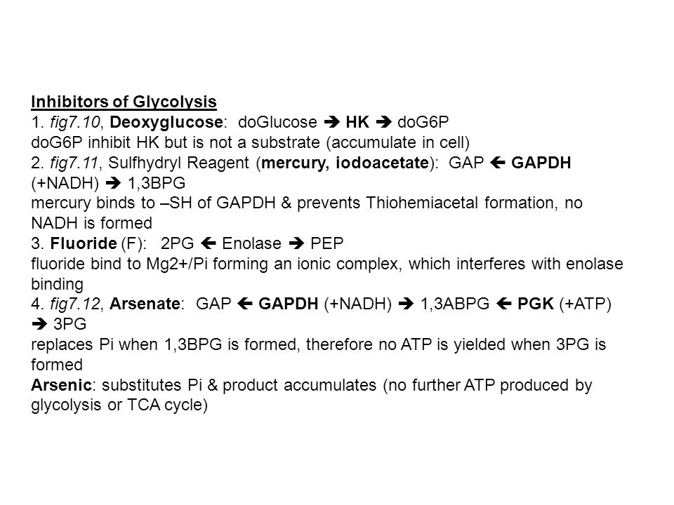 Inhibitors of Glycolysis