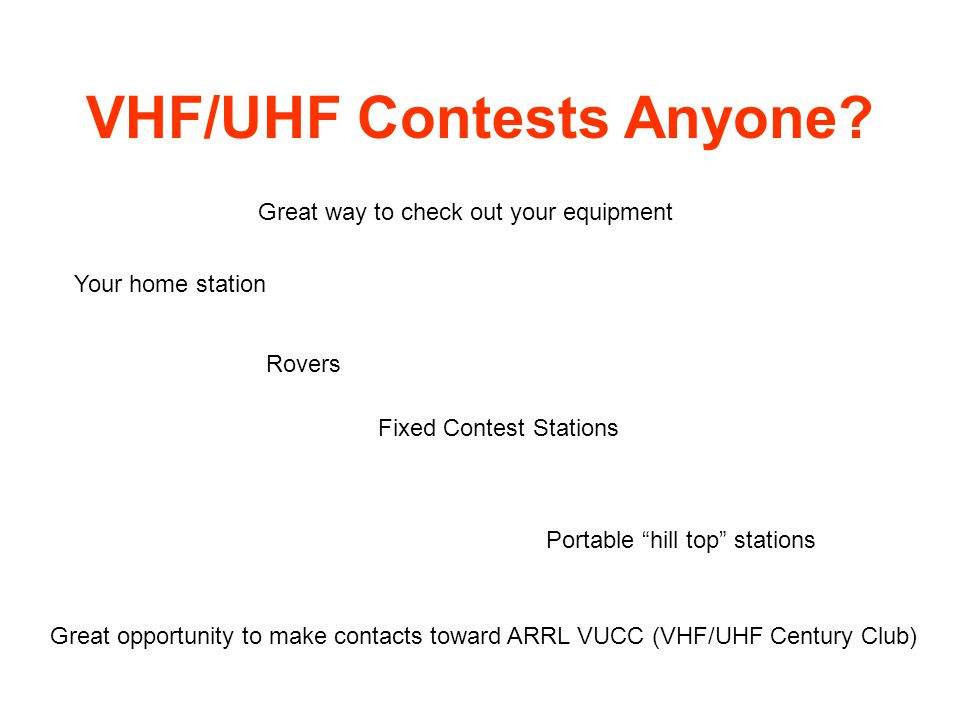 VHF/UHF Contests Anyone