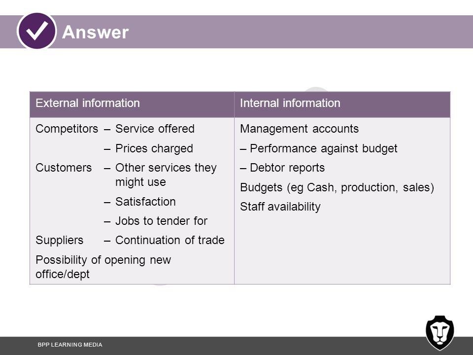 Answer External information Internal information