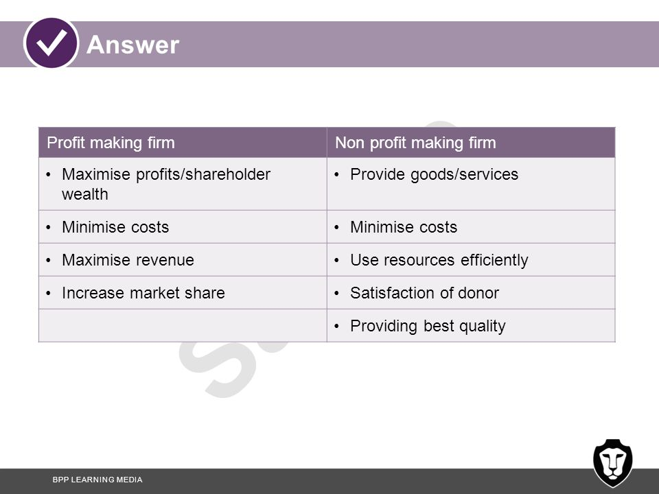 Answer Profit making firm Non profit making firm