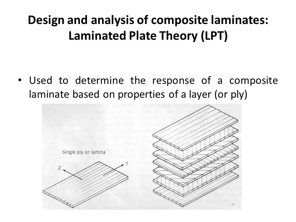 Design and analysis of composite laminates: Laminated Plate Theory (LPT)