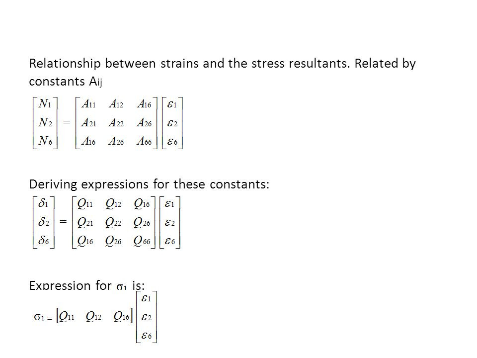 Relationship between strains and the stress resultants