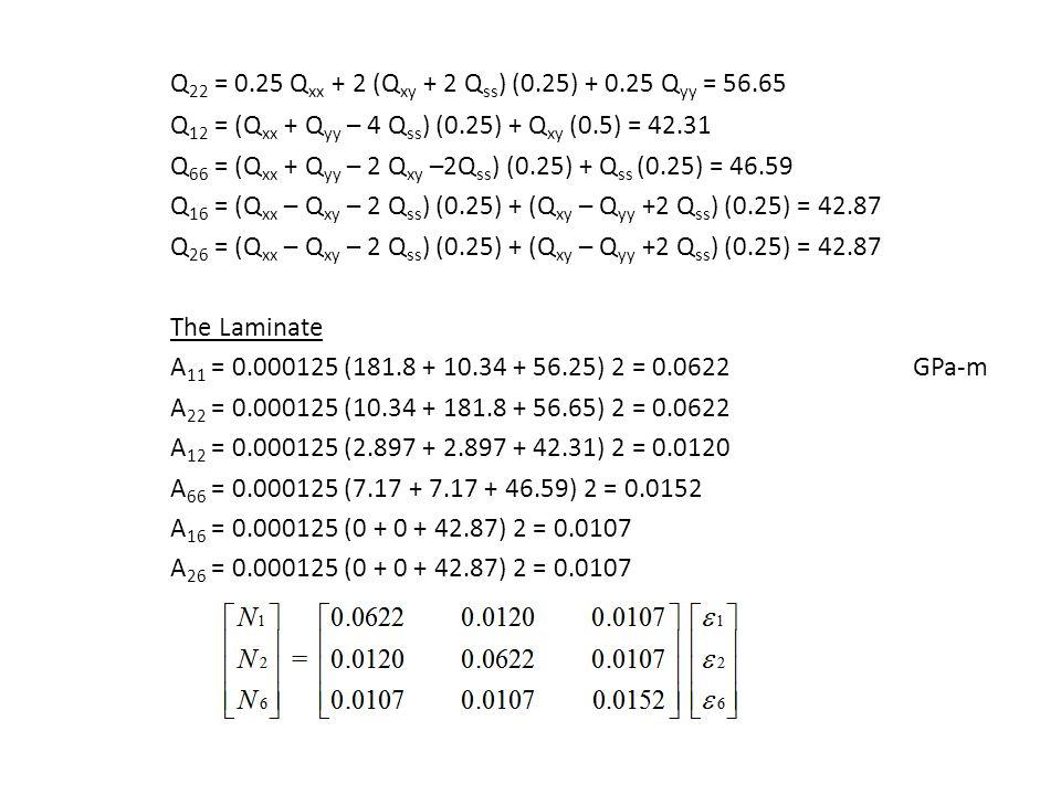 Q22 = 0.25 Qxx + 2 (Qxy + 2 Qss) (0.25) + 0.25 Qyy = 56.65