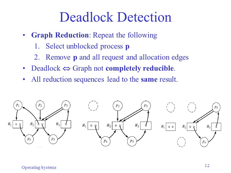 Deadlock Detection Graph Reduction: Repeat the following
