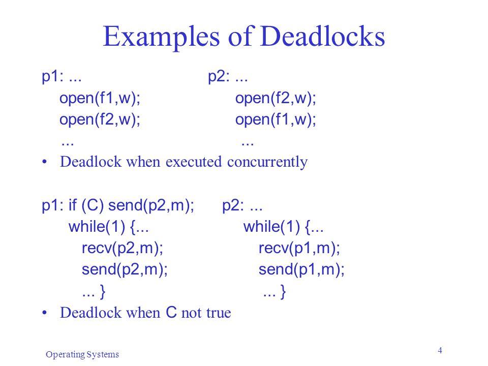 Examples of Deadlocks p1: ... p2: ... open(f1,w); open(f2,w);