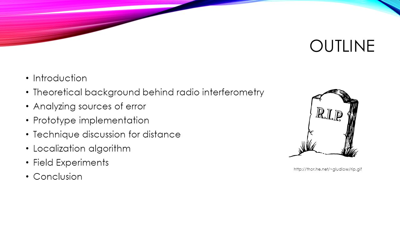 Outline Introduction. Theoretical background behind radio interferometry. Analyzing sources of error.