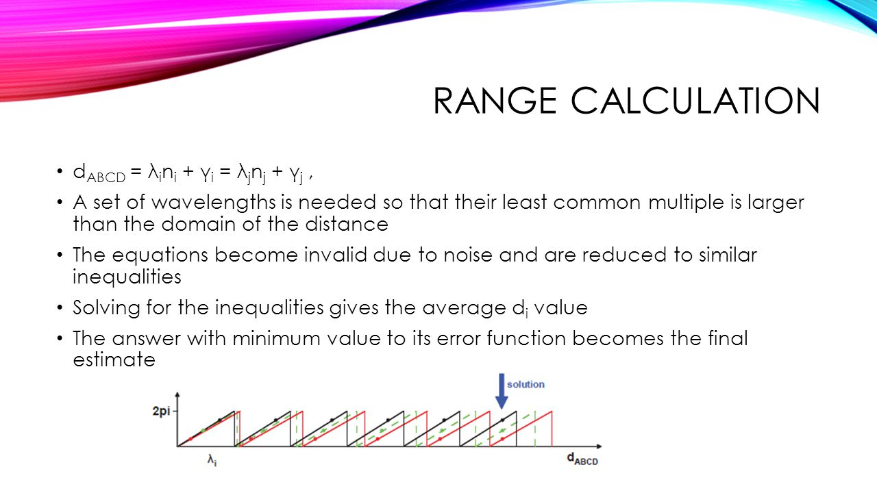 Range Calculation dABCD = λini + γi = λjnj + γj ,