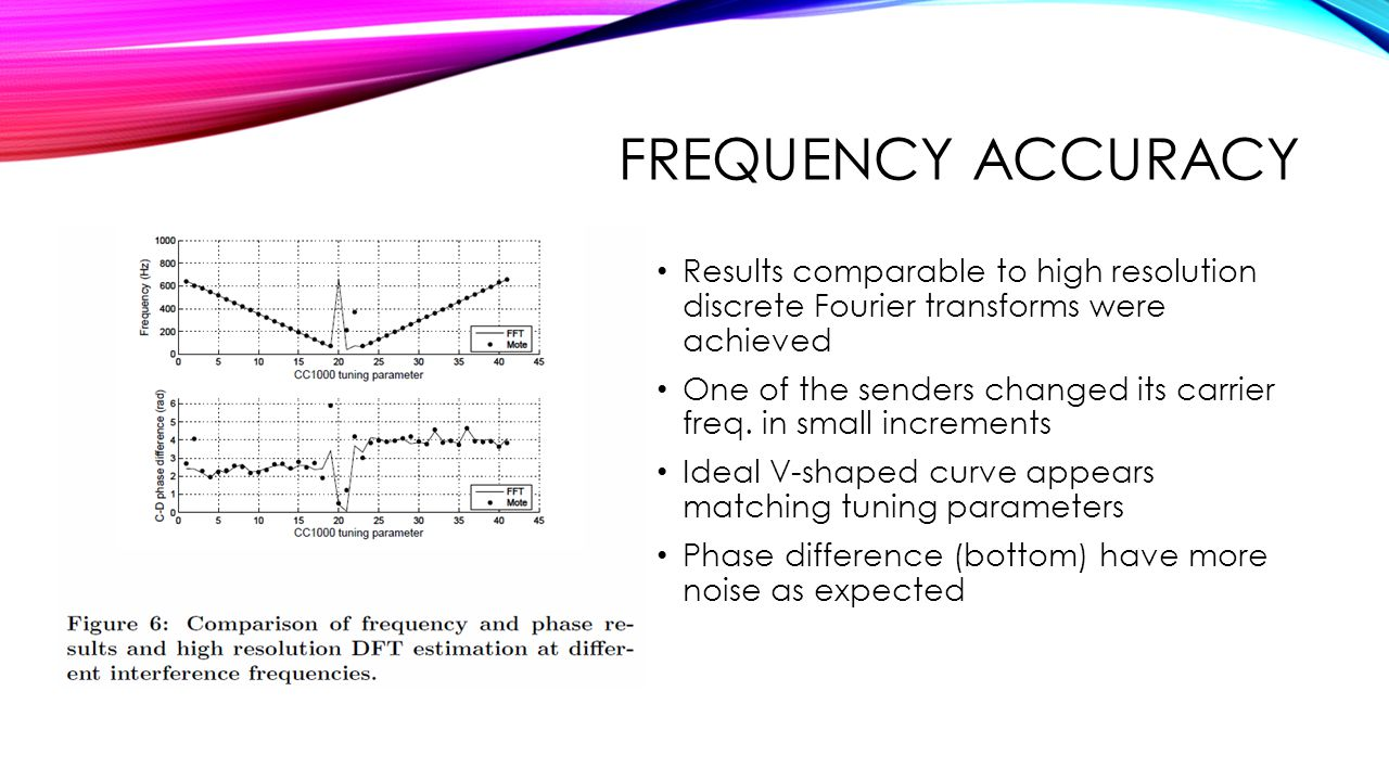 Frequency accuracy Results comparable to high resolution discrete Fourier transforms were achieved.