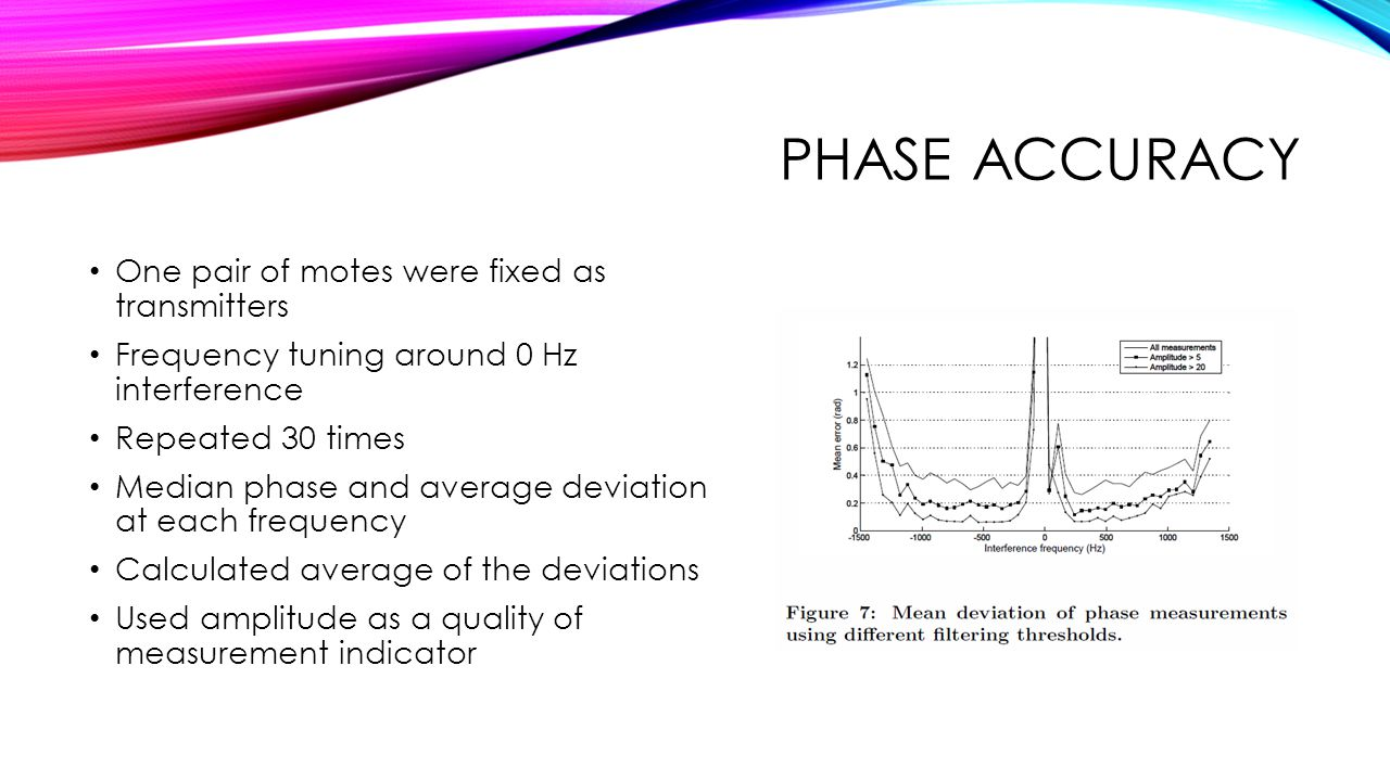 Phase Accuracy One pair of motes were fixed as transmitters