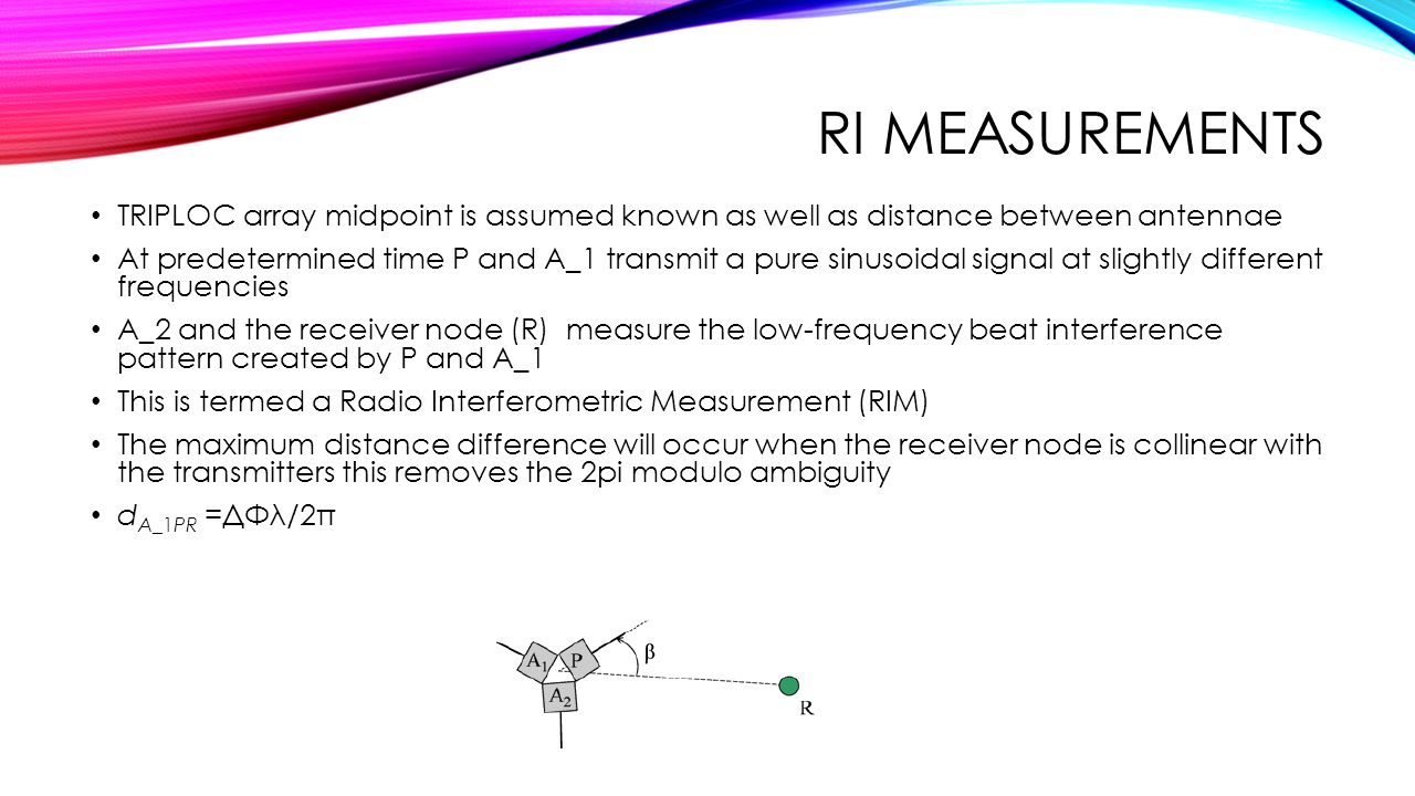 RI Measurements TRIPLOC array midpoint is assumed known as well as distance between antennae.