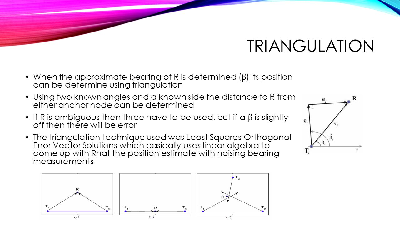Triangulation When the approximate bearing of R is determined (β) its position can be determine using triangulation.