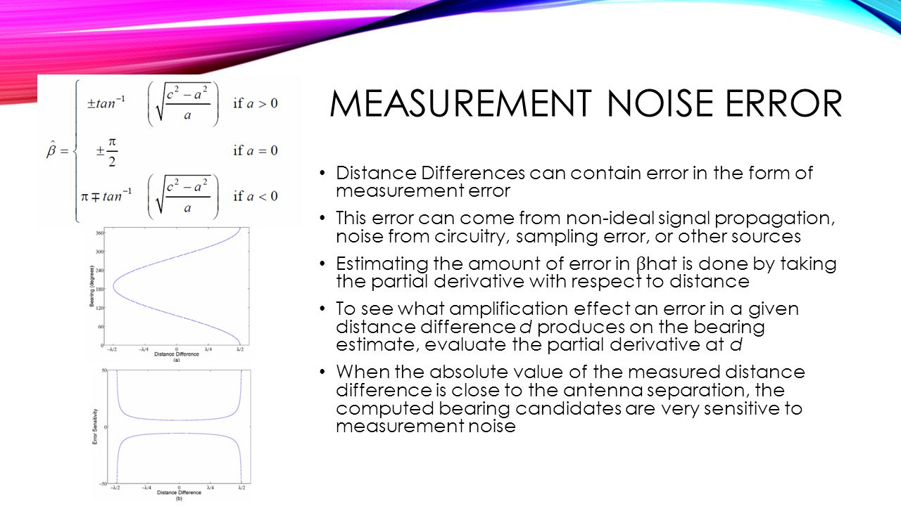 Measurement Noise Error