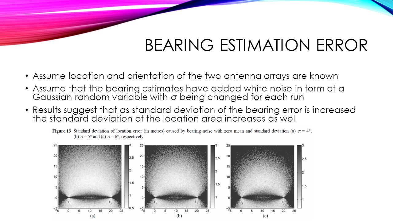 Bearing estimation error