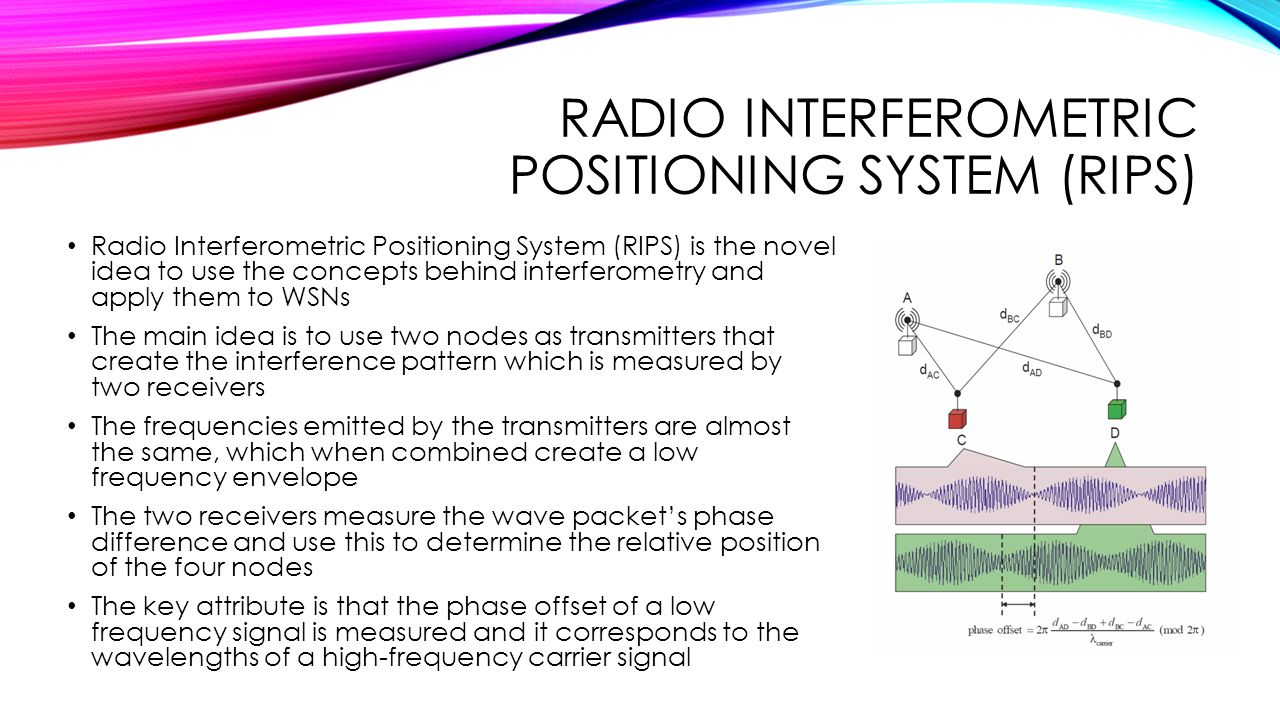 Radio Interferometric Positioning System (RIPS)