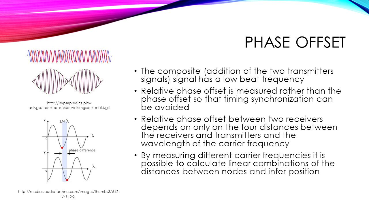 Phase offset The composite (addition of the two transmitters signals) signal has a low beat frequency.