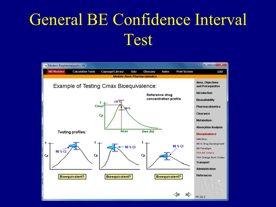 General BE Confidence Interval Test