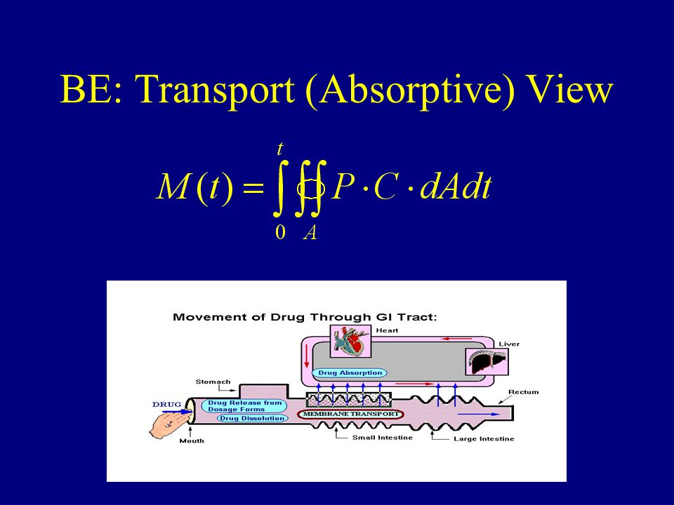 BE: Transport (Absorptive) View