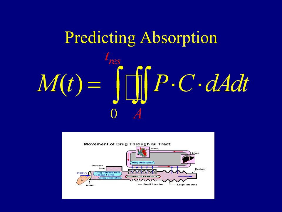 Predicting Absorption