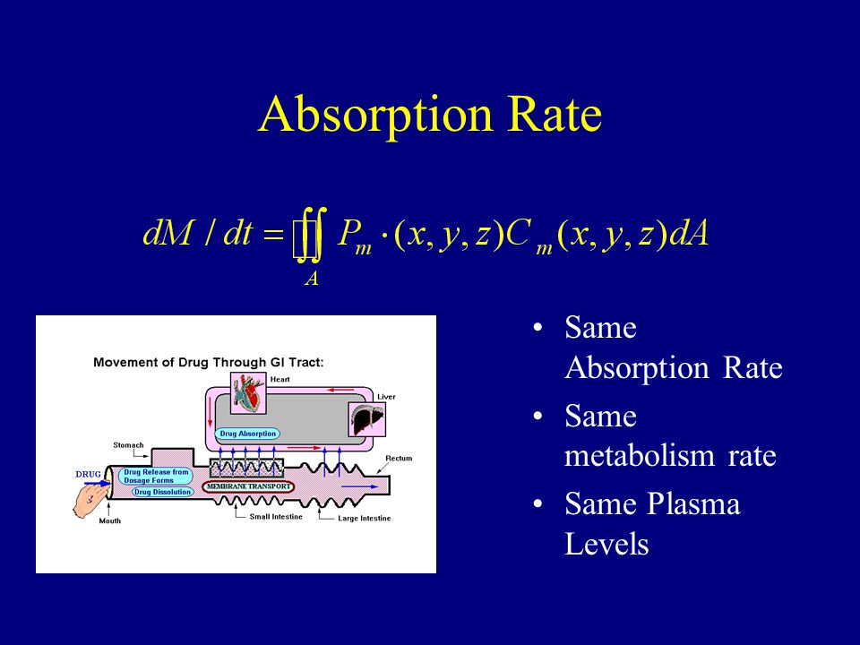 Absorption Rate Same Absorption Rate Same metabolism rate
