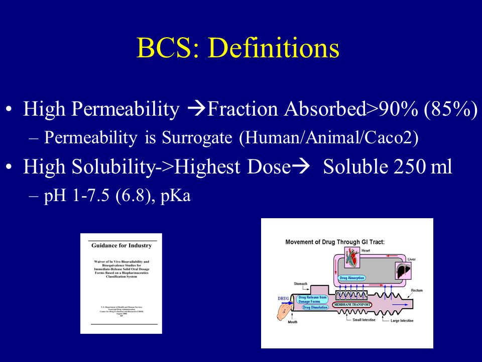 BCS: Definitions High Permeability Fraction Absorbed>90% (85%)