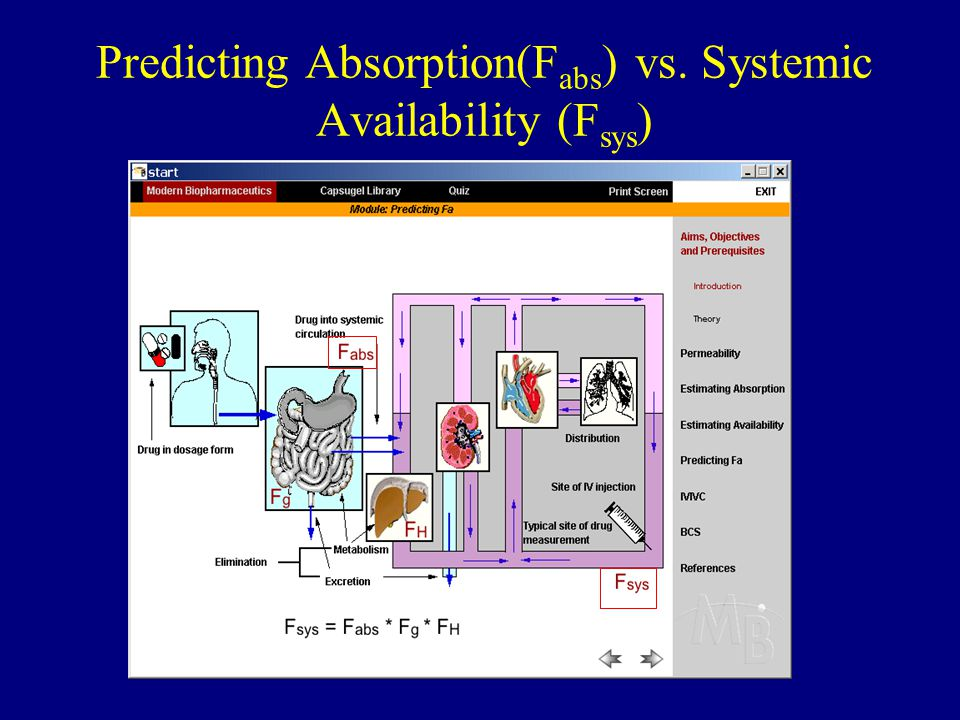 Predicting Absorption(Fabs) vs. Systemic Availability (Fsys)