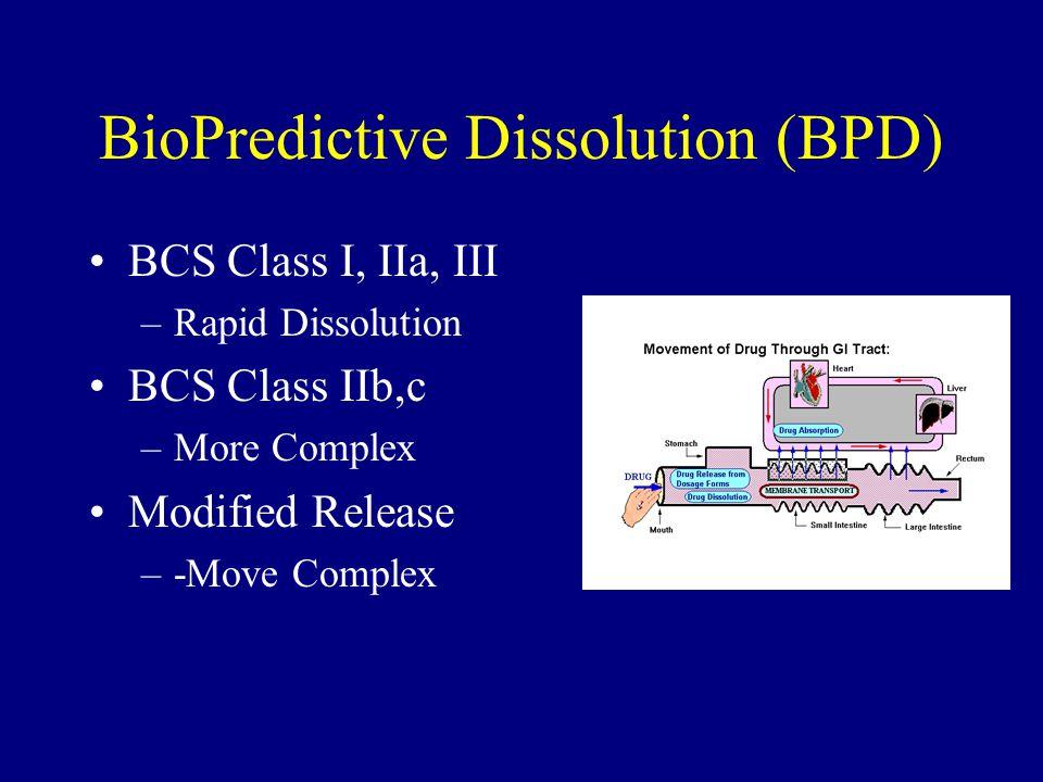 BioPredictive Dissolution (BPD)