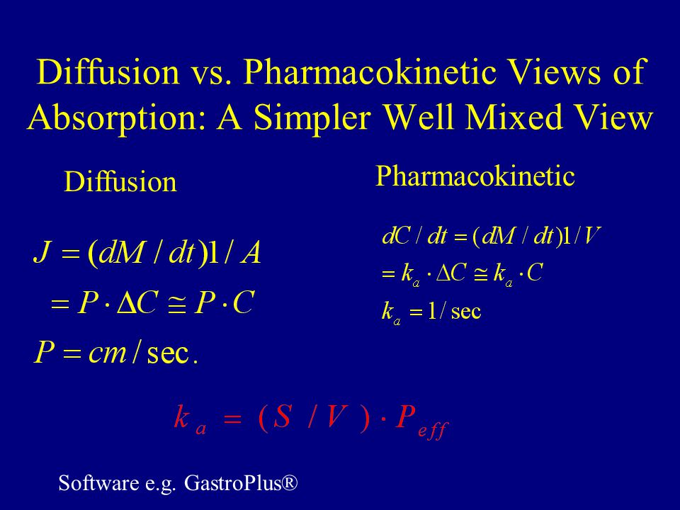 Diffusion vs. Pharmacokinetic Views of Absorption: A Simpler Well Mixed View