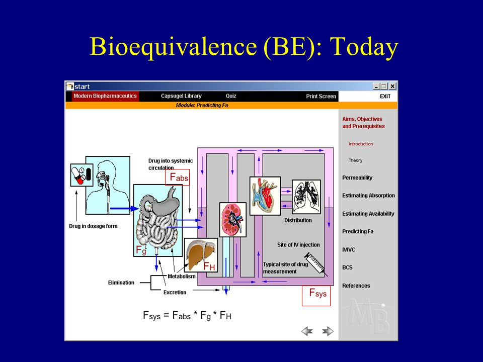 Bioequivalence (BE): Today