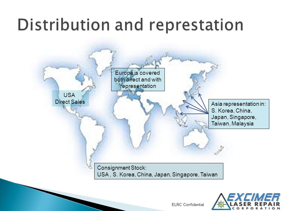 Distribution and represtation
