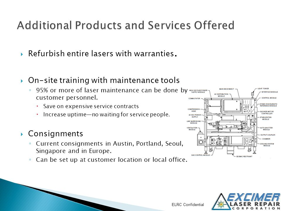 Additional Products and Services Offered