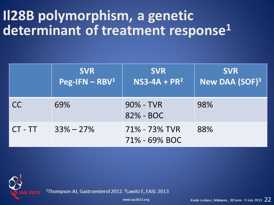 Il28B polymorphism, a genetic determinant of treatment response1